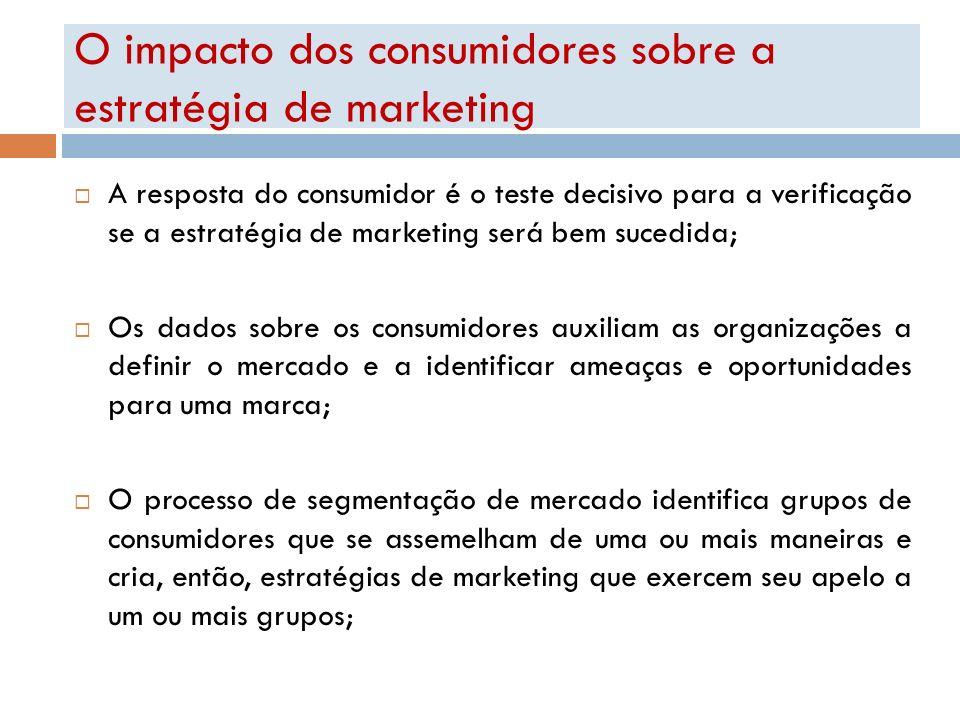 O impacto dos consumidores sobre a estratégia de marketing A resposta do consumidor é o teste decisivo para a verificação se a estratégia de marketing