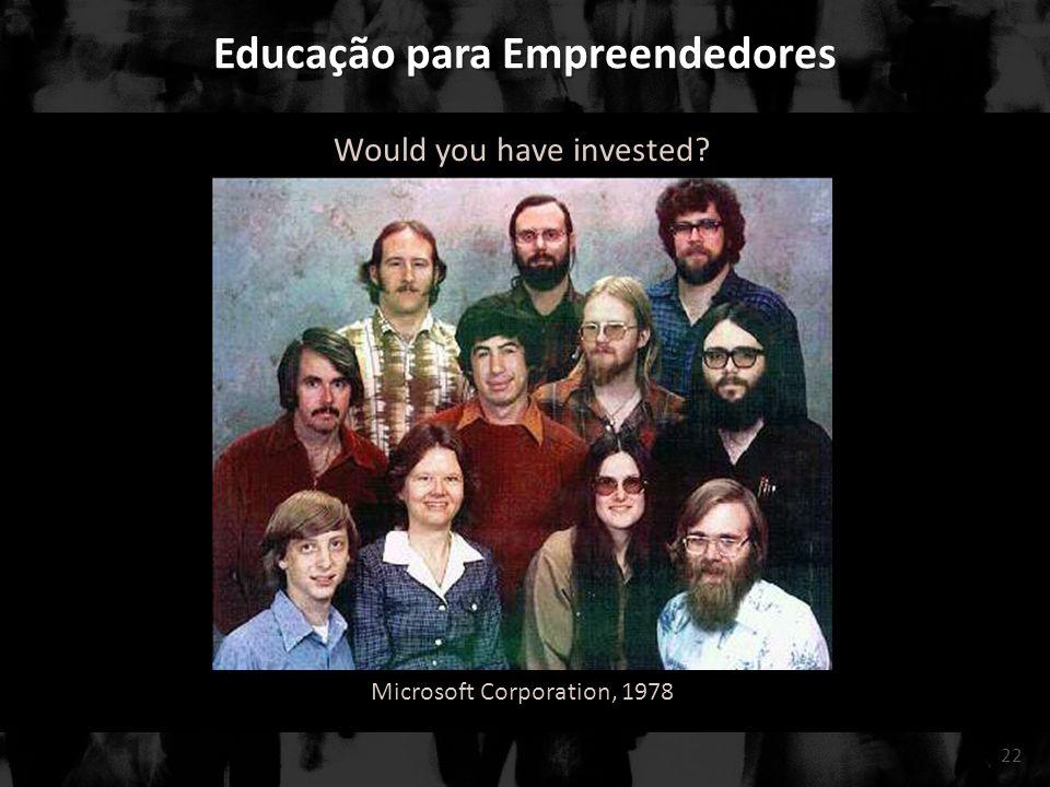 Would you have invested? Microsoft Corporation, 1978 22 Educação para Empreendedores