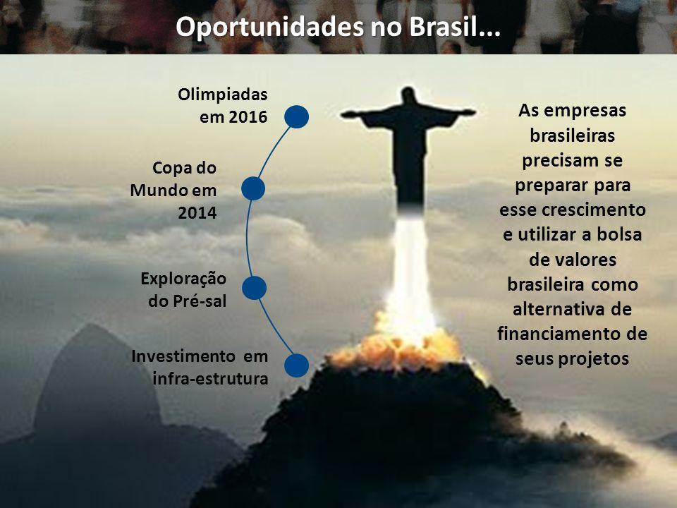 Oportunidades no Brasil... Olimpiadas em 2016 Copa do Mundo em 2014 Exploração do Pré-sal Investimento em infra-estrutura As empresas brasileiras prec
