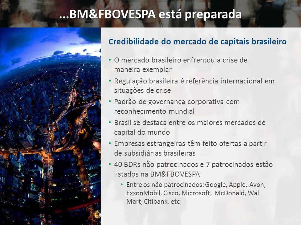 O mercado brasileiro enfrentou a crise de maneira exemplar Regulação brasileira é referência internacional em situações de crise Padrão de governança