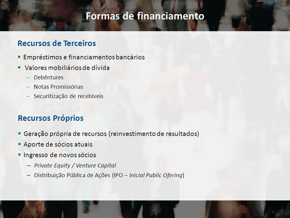 Formas de financiamento Empréstimos e financiamentos bancários Valores mobiliários de dívida – Debêntures – Notas Promissórias – Securitização de rece
