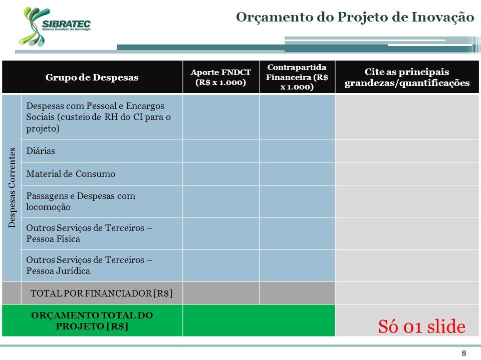 8 Orçamento do Projeto de Inovação Grupo de Despesas Aporte FNDCT (R$ x 1.000) Contrapartida Financeira (R$ x 1.000) Cite as principais grandezas/quan