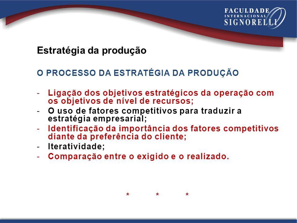 Estratégia da produção O PROCESSO DA ESTRATÉGIA DA PRODUÇÃO -Ligação dos objetivos estratégicos da operação com os objetivos de nível de recursos; -O