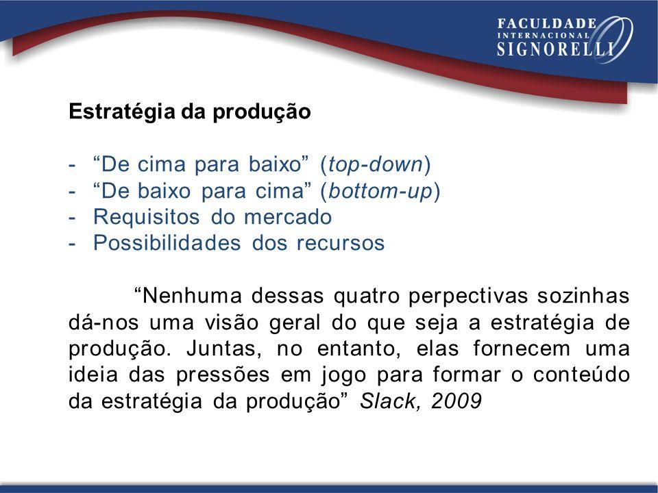 Estratégia da produção -De cima para baixo (top-down) -De baixo para cima (bottom-up) -Requisitos do mercado -Possibilidades dos recursos Nenhuma dess