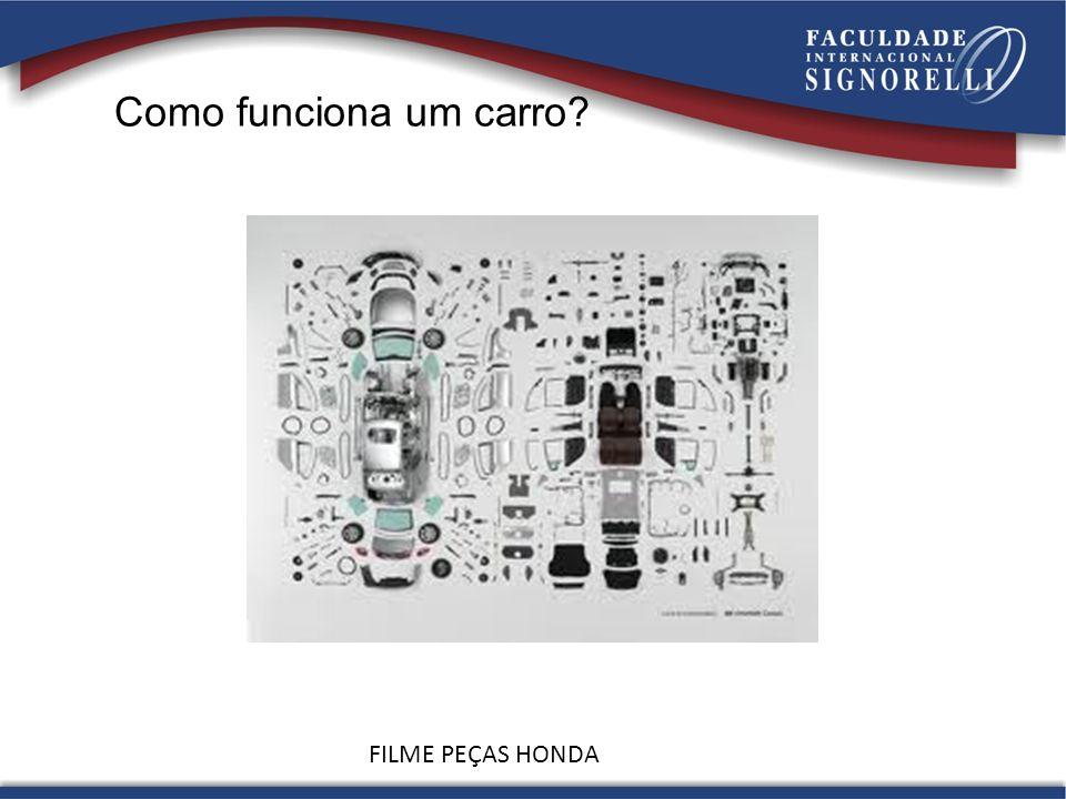 Como funciona um carro? FILME PEÇAS HONDA