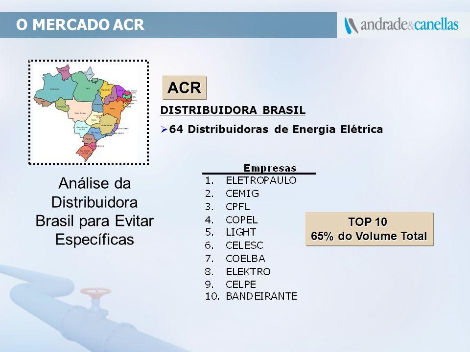 O MERCADO ACR DISTRIBUIDORA BRASIL 64 Distribuidoras de Energia Elétrica ACR TOP 10 65% do Volume Total Análise da Distribuidora Brasil para Evitar Es