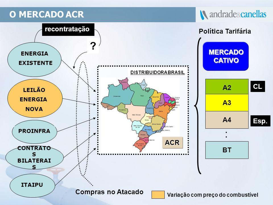 O MERCADO ACR ENERGIA EXISTENTE PROINFRA CONTRATO S BILATERAI S LEILÃO ENERGIA NOVA ITAIPU ACR DISTRIBUIDORA BRASIL recontratação ? Compras no Atacado