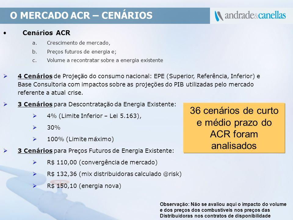 O MERCADO ACR – CENÁRIOS Cen á rios ACR a.Crescimento de mercado, b.Pre ç os futuros de energia e; c.Volume a recontratar sobre a energia existente 4