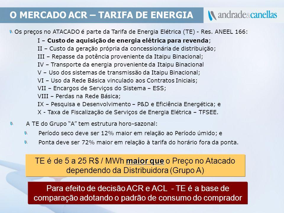 O MERCADO ACR – TARIFA DE ENERGIA A TE do Grupo A tem estrutura horo-sazonal: Período seco deve ser 12% maior em relação ao Período úmido; e Ponta dev