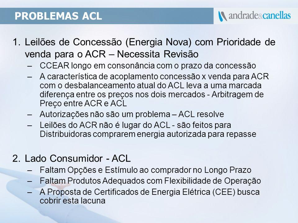 PROBLEMAS ACL 1.Leilões de Concessão (Energia Nova) com Prioridade de venda para o ACR – Necessita Revisão –CCEAR longo em consonância com o prazo da