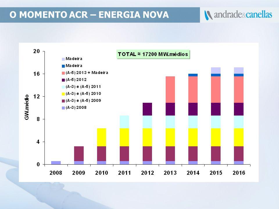 O MOMENTO ACR – ENERGIA NOVA