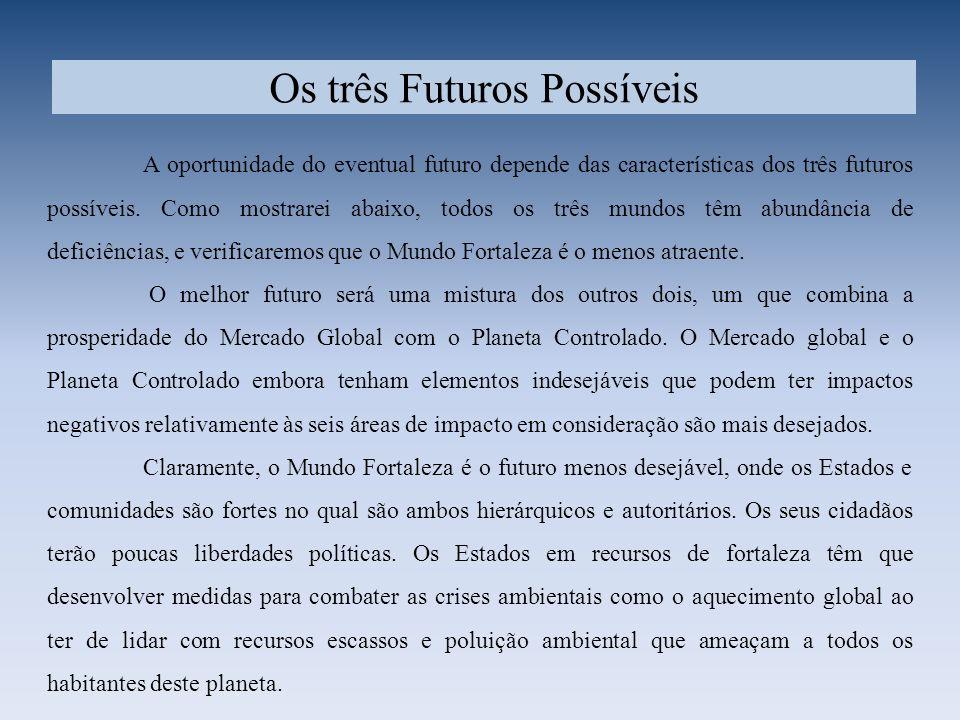 Os três Futuros Possíveis A oportunidade do eventual futuro depende das características dos três futuros possíveis. Como mostrarei abaixo, todos os tr