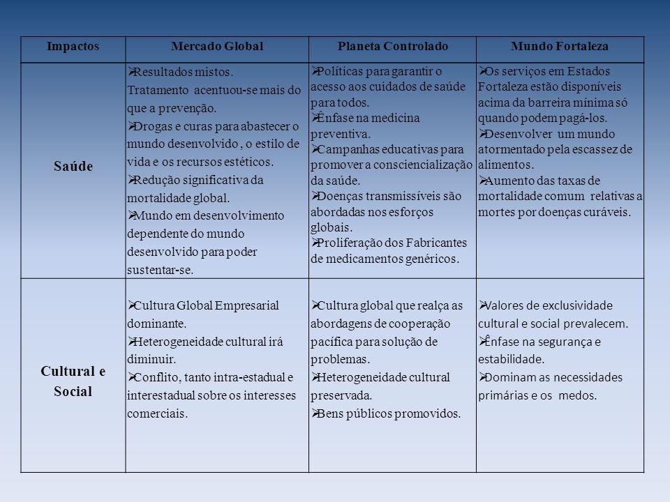 Ambiente Soluções para os problemas ambientais globais, dentro da estrutura do Mercado.