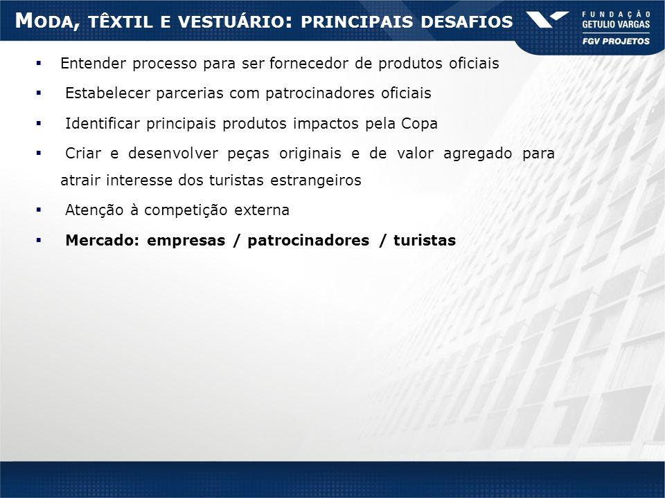 M ODA, TÊXTIL E VESTUÁRIO : PRINCIPAIS DESAFIOS Entender processo para ser fornecedor de produtos oficiais Estabelecer parcerias com patrocinadores of