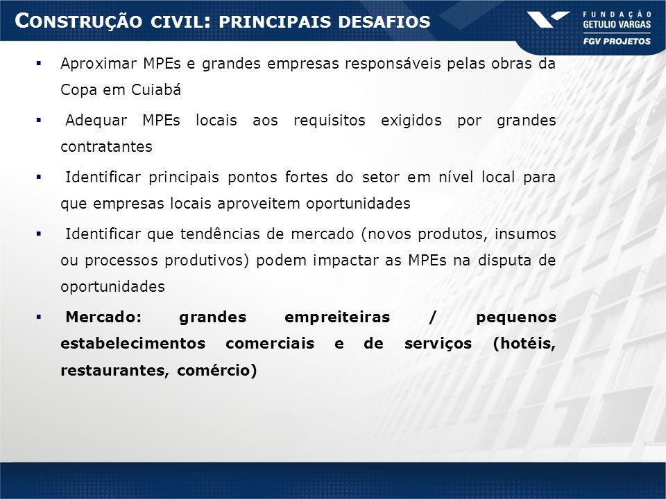 C ONSTRUÇÃO CIVIL : PRINCIPAIS DESAFIOS Aproximar MPEs e grandes empresas responsáveis pelas obras da Copa em Cuiabá Adequar MPEs locais aos requisito