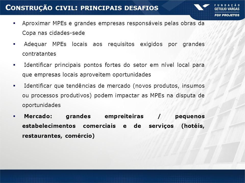 C ONSTRUÇÃO CIVIL : PRINCIPAIS DESAFIOS Aproximar MPEs e grandes empresas responsáveis pelas obras da Copa nas cidades-sede Adequar MPEs locais aos re