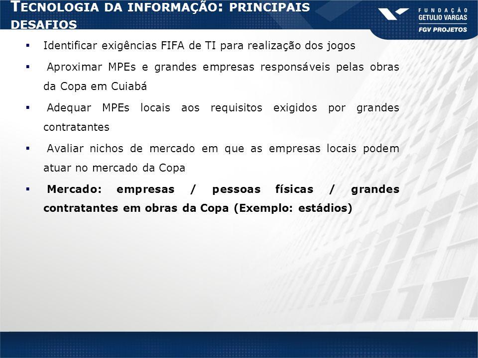 T ECNOLOGIA DA INFORMAÇÃO : PRINCIPAIS DESAFIOS Identificar exigências FIFA de TI para realização dos jogos Aproximar MPEs e grandes empresas responsáveis pelas obras da Copa em Cuiabá Adequar MPEs locais aos requisitos exigidos por grandes contratantes Avaliar nichos de mercado em que as empresas locais podem atuar no mercado da Copa Mercado: empresas / pessoas físicas / grandes contratantes em obras da Copa (Exemplo: estádios)
