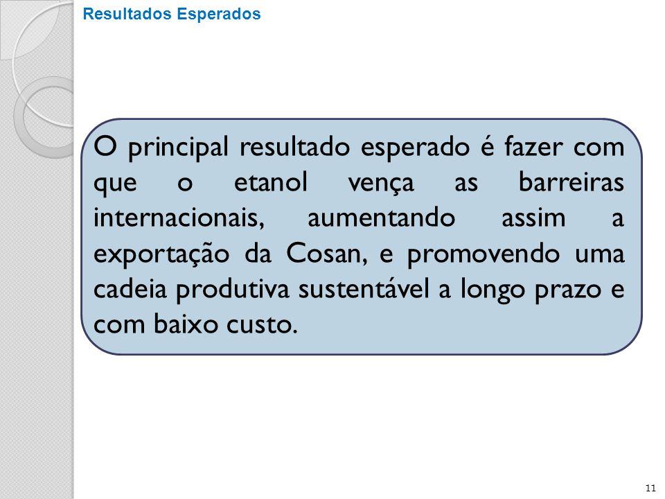 11 Resultados Esperados O principal resultado esperado é fazer com que o etanol vença as barreiras internacionais, aumentando assim a exportação da Cosan, e promovendo uma cadeia produtiva sustentável a longo prazo e com baixo custo.