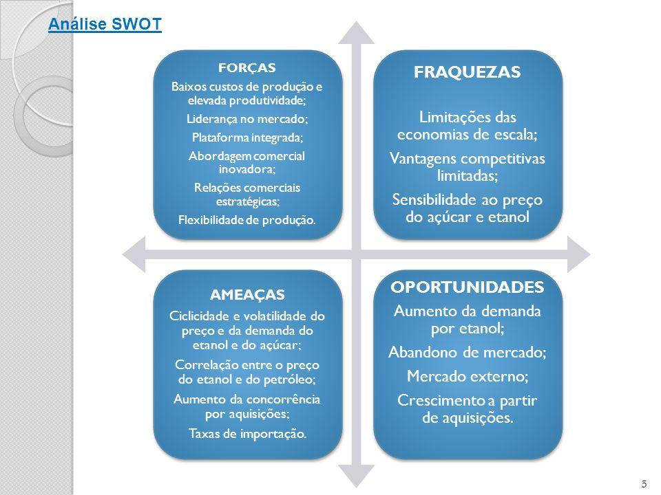 5 Análise SWOT FORÇAS Baixos custos de produção e elevada produtividade; Liderança no mercado; Plataforma integrada; Abordagem comercial inovadora; Relações comerciais estratégicas; Flexibilidade de produção.