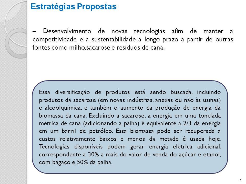9 Estratégias Propostas – Desenvolvimento de novas tecnologias afim de manter a competitividade e a sustentabilidade a longo prazo a partir de outras fontes como milho,sacarose e resíduos de cana.