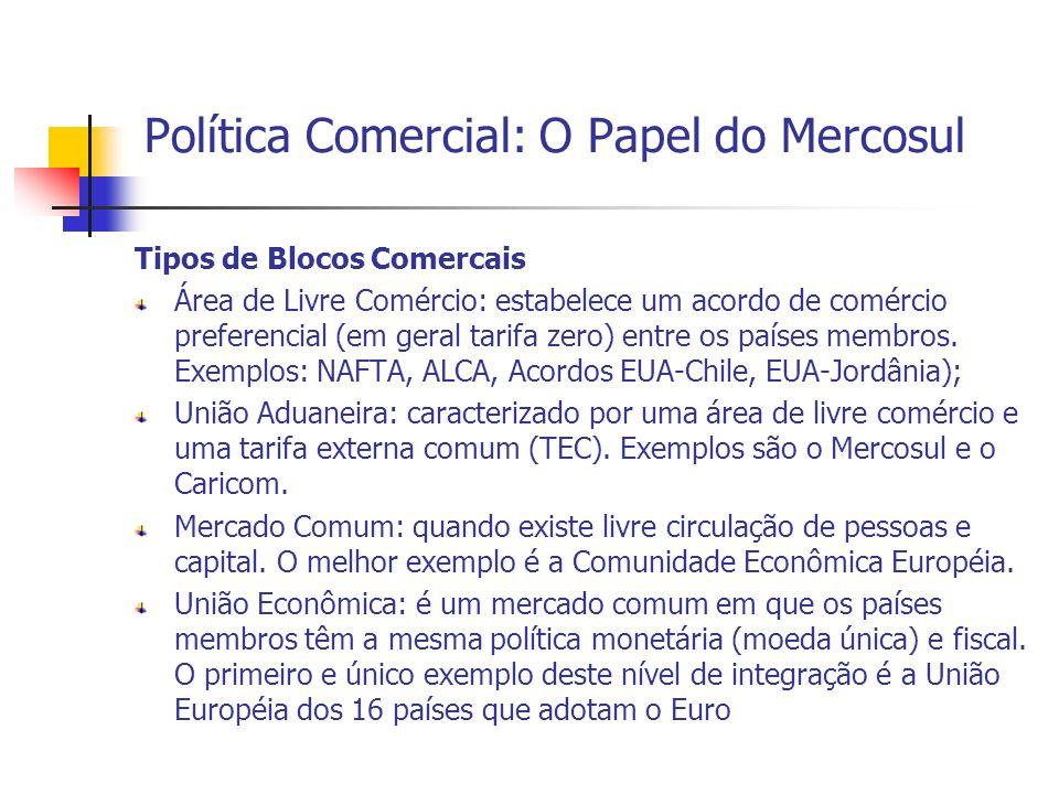 Política Comercial: O Papel do Mercosul Tipos de Blocos Comercais Área de Livre Comércio: estabelece um acordo de comércio preferencial (em geral tari