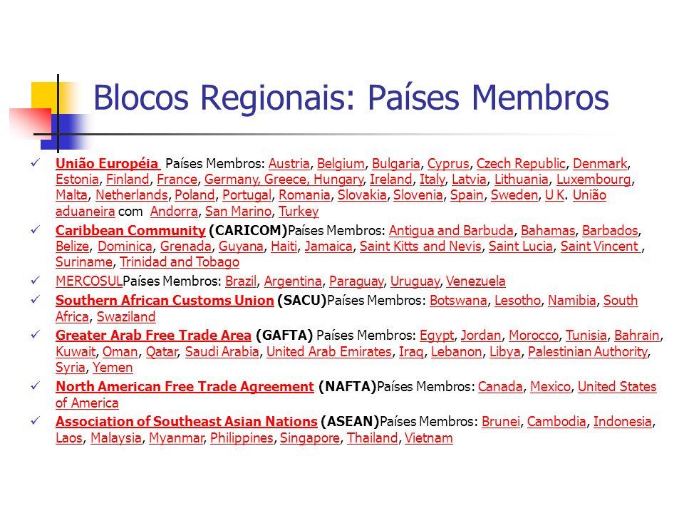 Blocos Regionais: Países Membros União Européia Países Membros: Austria, Belgium, Bulgaria, Cyprus, Czech Republic, Denmark, Estonia, Finland, France,