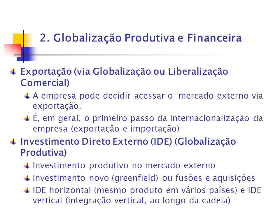 2. Globalização Produtiva e Financeira Exportação (via Globalização ou Liberalização Comercial) A empresa pode decidir acessar o mercado externo via e