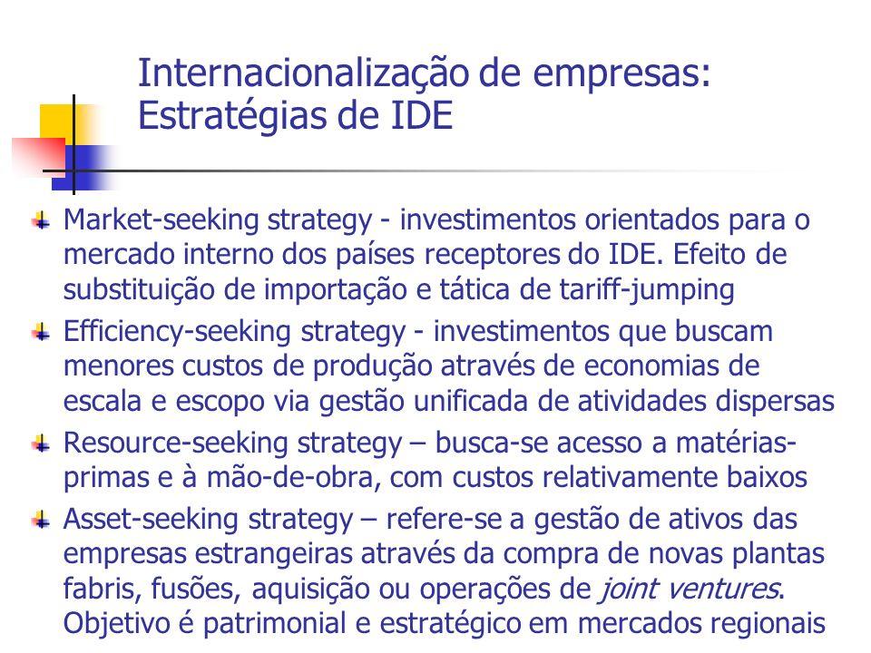 Market-seeking strategy - investimentos orientados para o mercado interno dos países receptores do IDE. Efeito de substituição de importação e tática