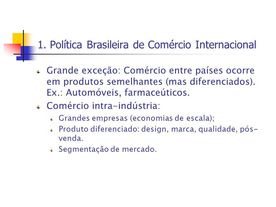 1. Política Brasileira de Comércio Internacional Grande exceção: Comércio entre países ocorre em produtos semelhantes (mas diferenciados). Ex.: Automó