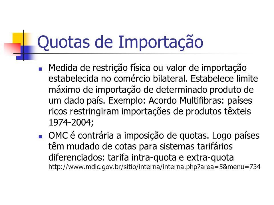 O Novo Regionalismo Velho Regionalismo – 1950-60: Exemplo – Alalc.