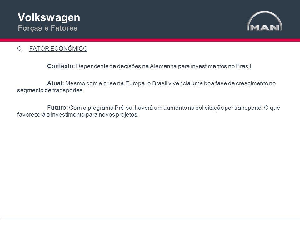 Volkswagen Forças e Fatores C. FATOR ECONÔMICO Contexto: Dependente de decisões na Alemanha para investimentos no Brasil. Atual: Mesmo com a crise na