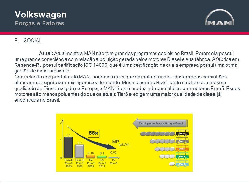 Volkswagen Forças e Fatores E.SOCIAL Atual: Atualmente a MAN não tem grandes programas sociais no Brasil. Porém ela possui uma grande consciência com