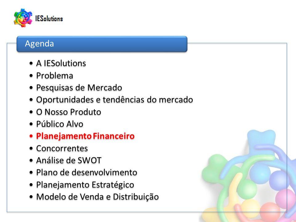 A IESolutions Problema Pesquisas de Mercado Oportunidades e tendências do mercado O Nosso Produto Público Alvo Planejamento Financeiro Concorrentes Análise de SWOT Plano de desenvolvimento Planejamento Estratégico Modelo de Venda e Distribuição Agenda