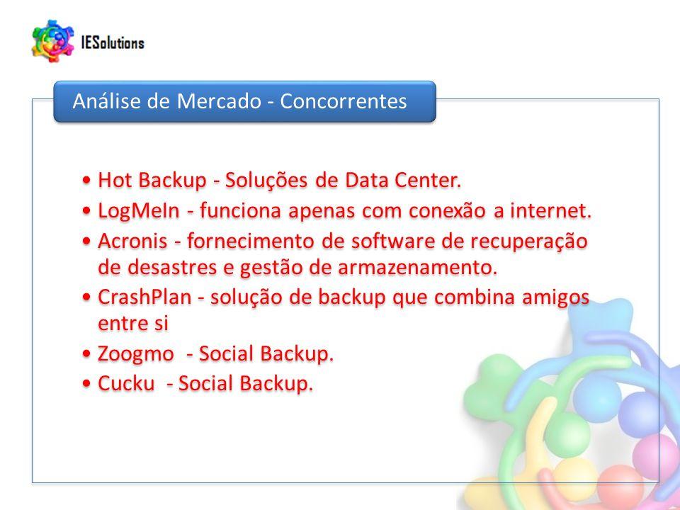 Hot Backup - Soluções de Data Center.LogMeIn - funciona apenas com conexão a internet.