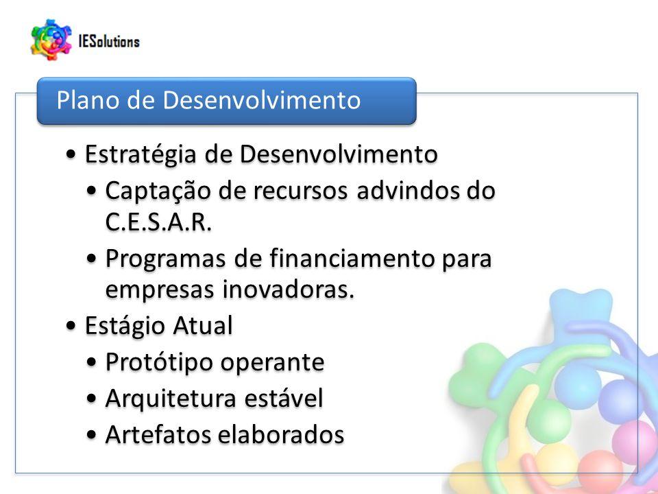 Estratégia de Desenvolvimento Captação de recursos advindos do C.E.S.A.R.