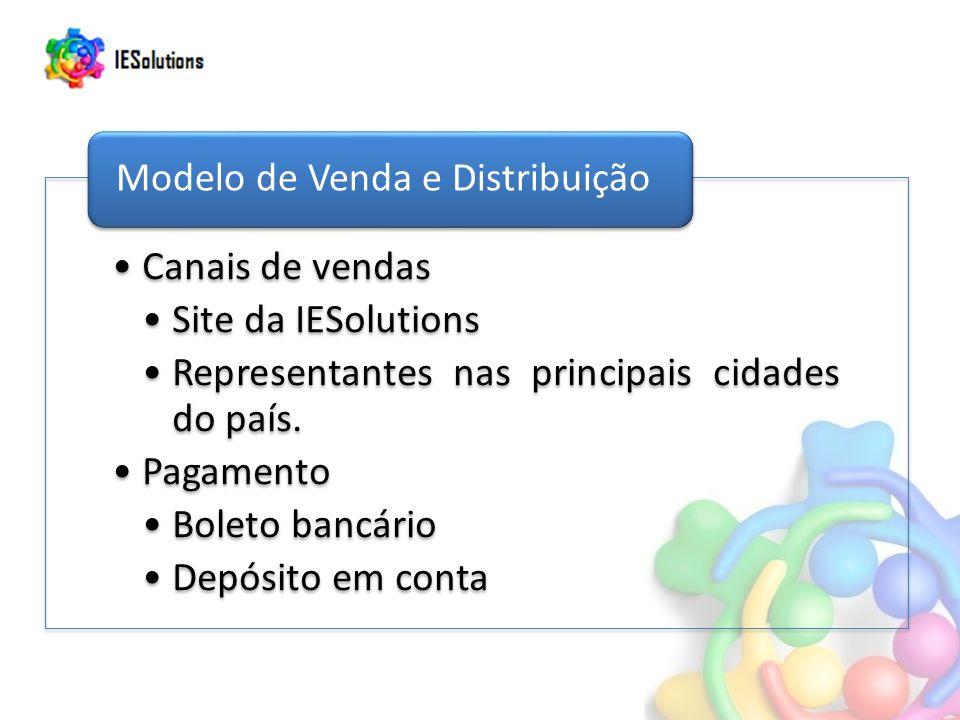 Canais de vendas Site da IESolutions Representantes nas principais cidades do país.