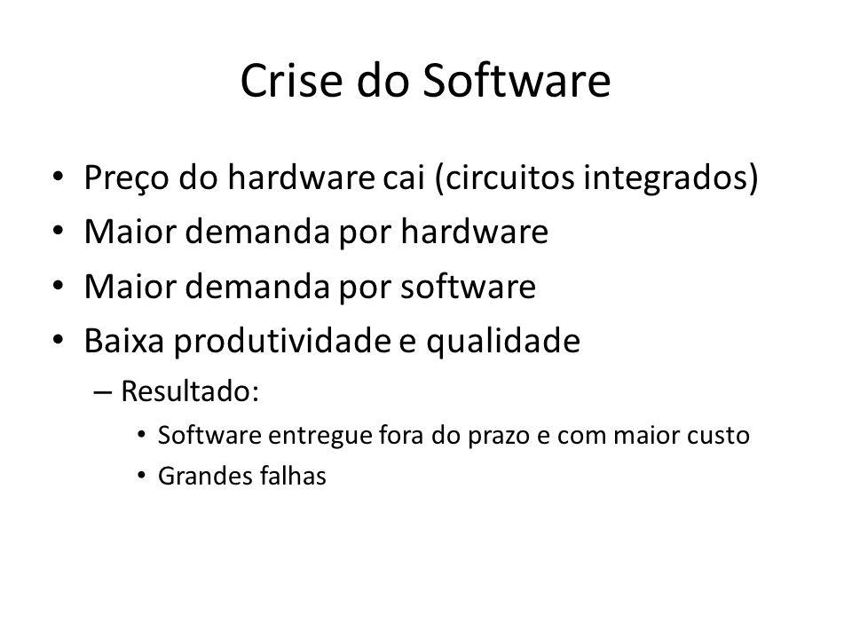 Crise do Software Preço do hardware cai (circuitos integrados) Maior demanda por hardware Maior demanda por software Baixa produtividade e qualidade – Resultado: Software entregue fora do prazo e com maior custo Grandes falhas