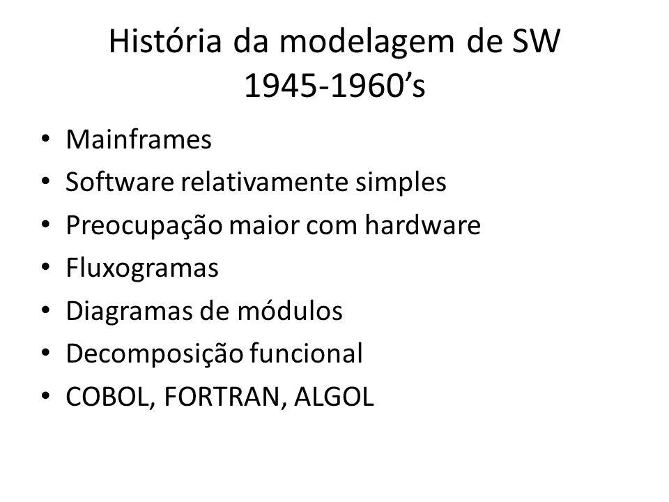 História da modelagem de SW 1945-1960s Mainframes Software relativamente simples Preocupação maior com hardware Fluxogramas Diagramas de módulos Decomposição funcional COBOL, FORTRAN, ALGOL