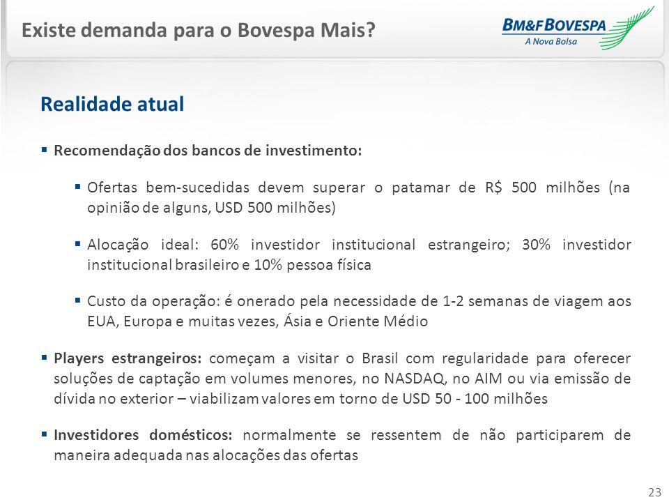 23 Realidade atual Existe demanda para o Bovespa Mais? Recomendação dos bancos de investimento: Ofertas bem-sucedidas devem superar o patamar de R$ 50