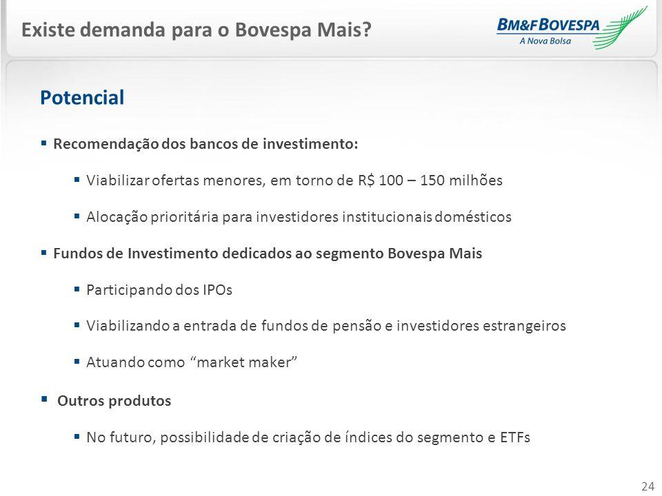24 Potencial Existe demanda para o Bovespa Mais? Recomendação dos bancos de investimento: Viabilizar ofertas menores, em torno de R$ 100 – 150 milhões
