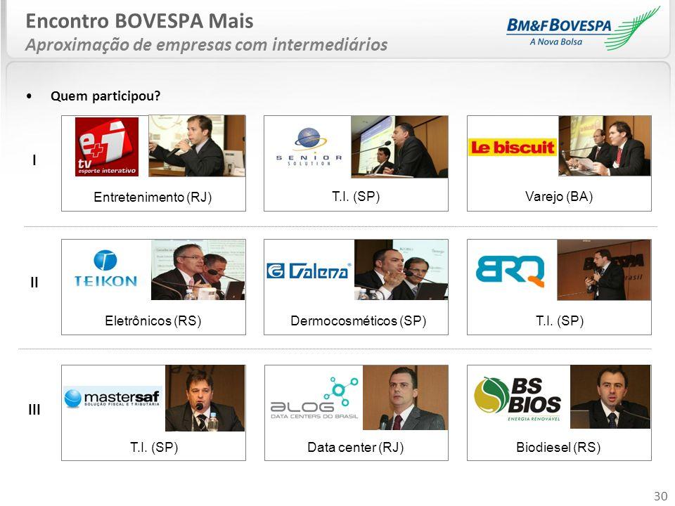 30 Encontro BOVESPA Mais Aproximação de empresas com intermediários Quem participou? III Entretenimento (RJ) T.I. (SP)Varejo (BA) Eletrônicos (RS)Derm