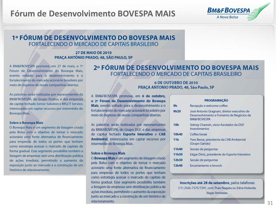 31 Fórum de Desenvolvimento BOVESPA MAIS
