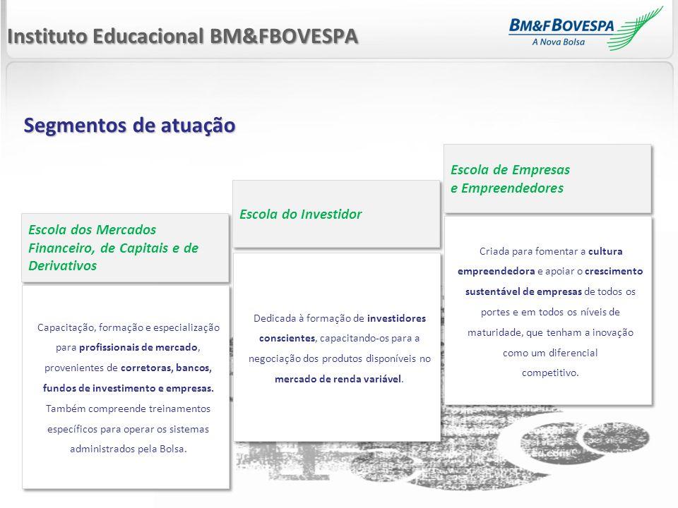 34 Instituto Educacional BM&FBOVESPA Escola dos Mercados Financeiro, de Capitais e de Derivativos Segmentos de atuação Escola do Investidor Escola de