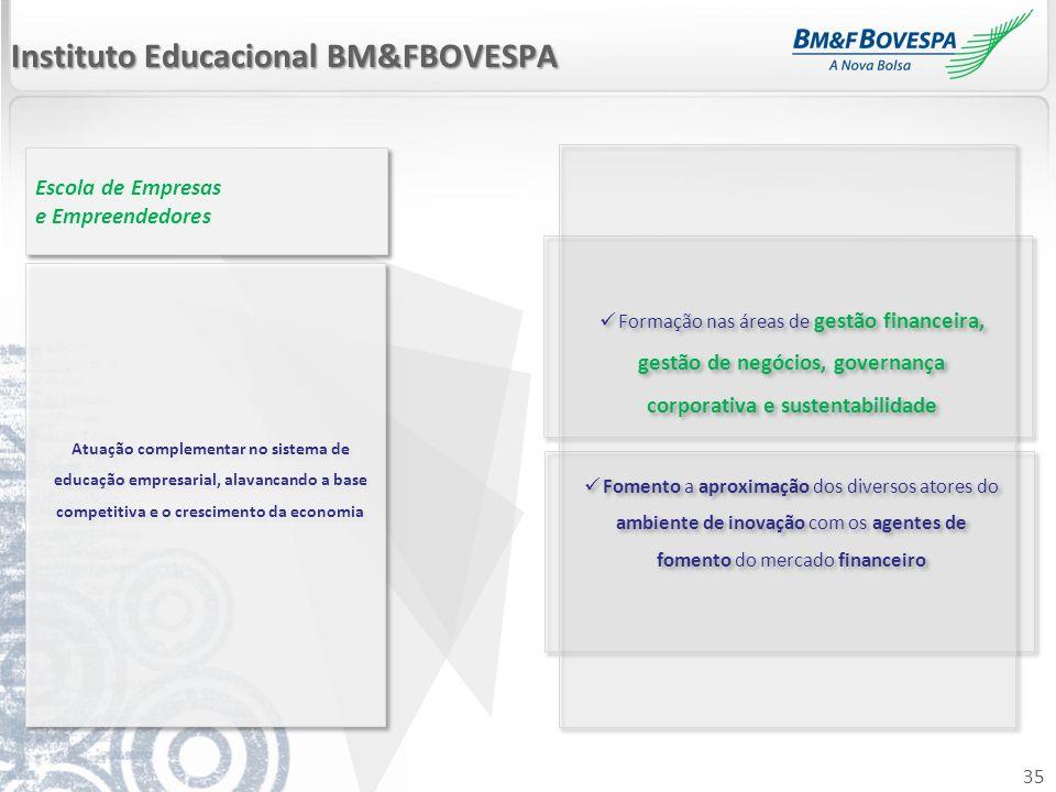 35 Instituto Educacional BM&FBOVESPA Escola de Empresas e Empreendedores Escola de Empresas e Empreendedores Atuação complementar no sistema de educaç