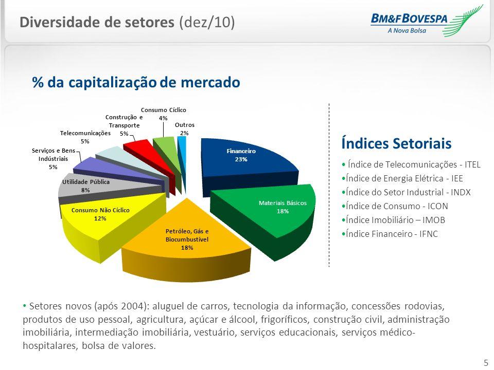 16 NOVO MERCADO X BOVESPA MAIS Algumas características societárias...