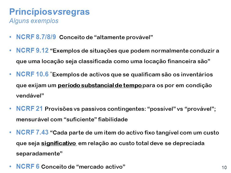 10 Princípiosvsregras Alguns exemplos NCRF 8.7/8/9 Conceito de altamente provável NCRF 9.12 Exemplos de situações que podem normalmente conduzir a que