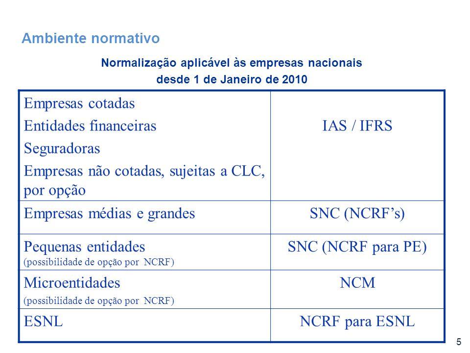 5 Normalização aplicável às empresas nacionais desde 1 de Janeiro de 2010 Empresas cotadas Entidades financeiras Seguradoras Empresas não cotadas, suj