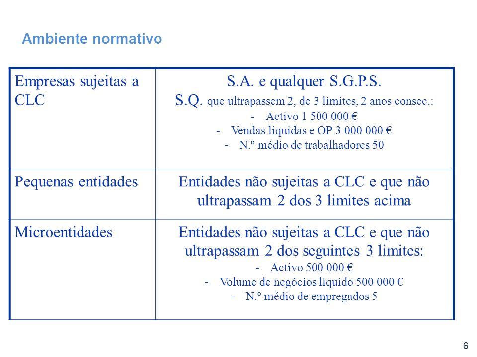 6 Empresas sujeitas a CLC S.A. e qualquer S.G.P.S. S.Q. que ultrapassem 2, de 3 limites, 2 anos consec.: -Activo 1 500 000 -Vendas liquidas e OP 3 000
