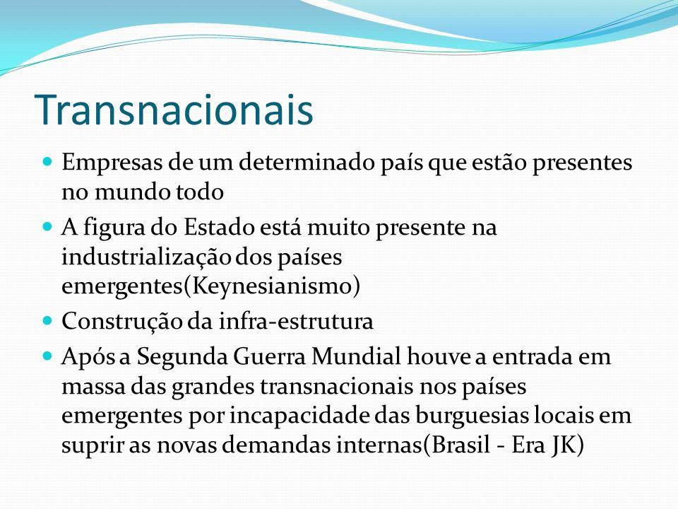 Transnacionais Empresas de um determinado país que estão presentes no mundo todo A figura do Estado está muito presente na industrialização dos países