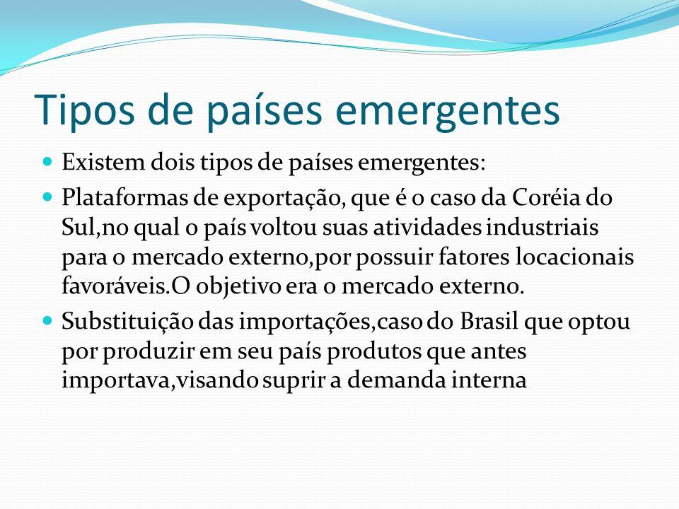 Tipos de países emergentes Existem dois tipos de países emergentes: Plataformas de exportação, que é o caso da Coréia do Sul,no qual o país voltou sua